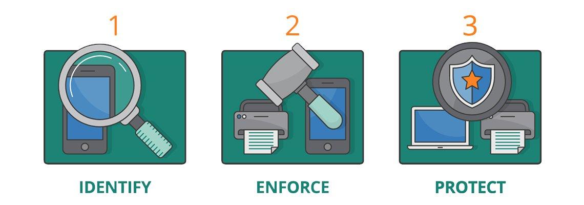 sicurezza rete 2
