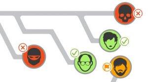 analisi comportamento utenti